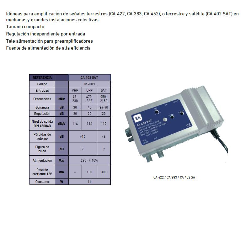 Central Ekselans CA402SAT