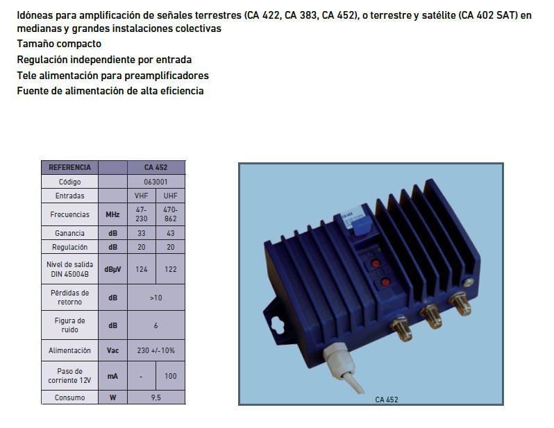 Central Ekselans CA452